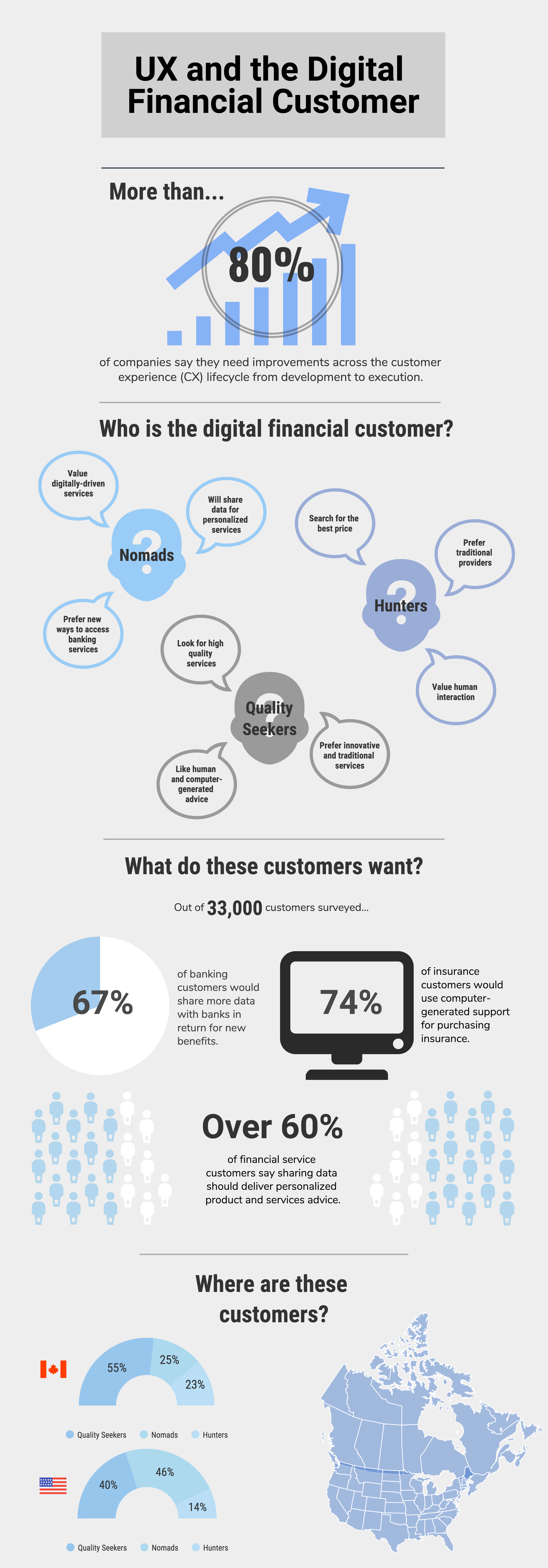 UX Infographic cropped top.png
